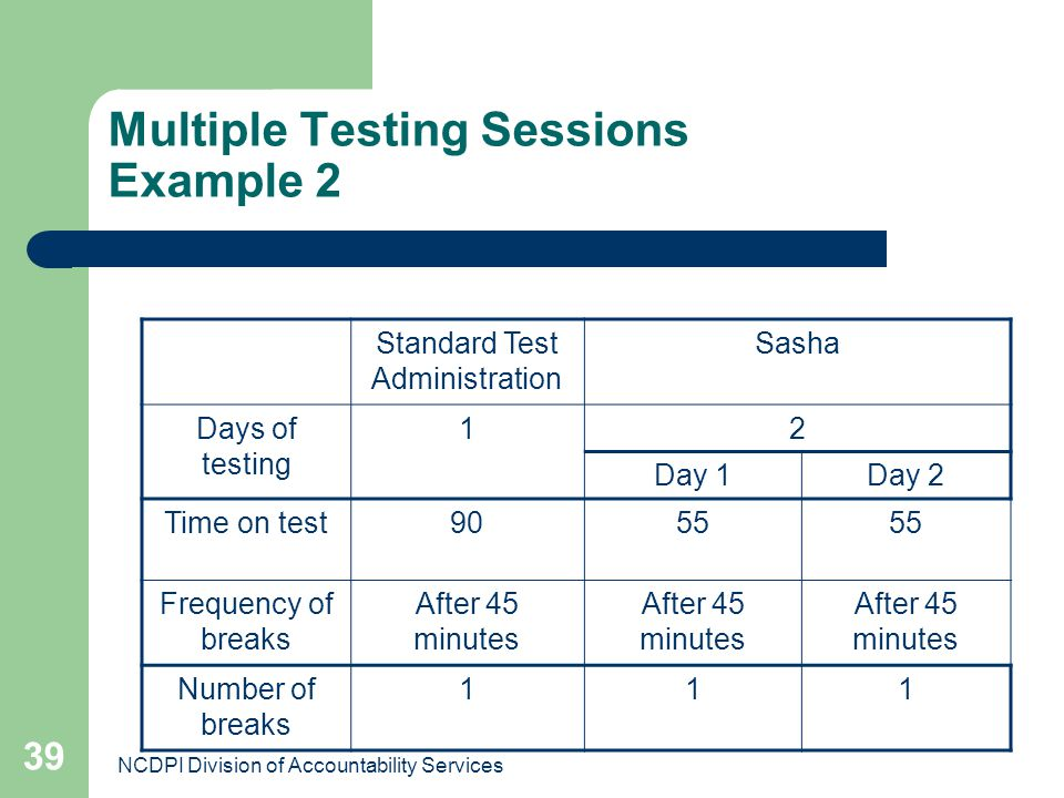 Multiple Testing Sessions Example 2
