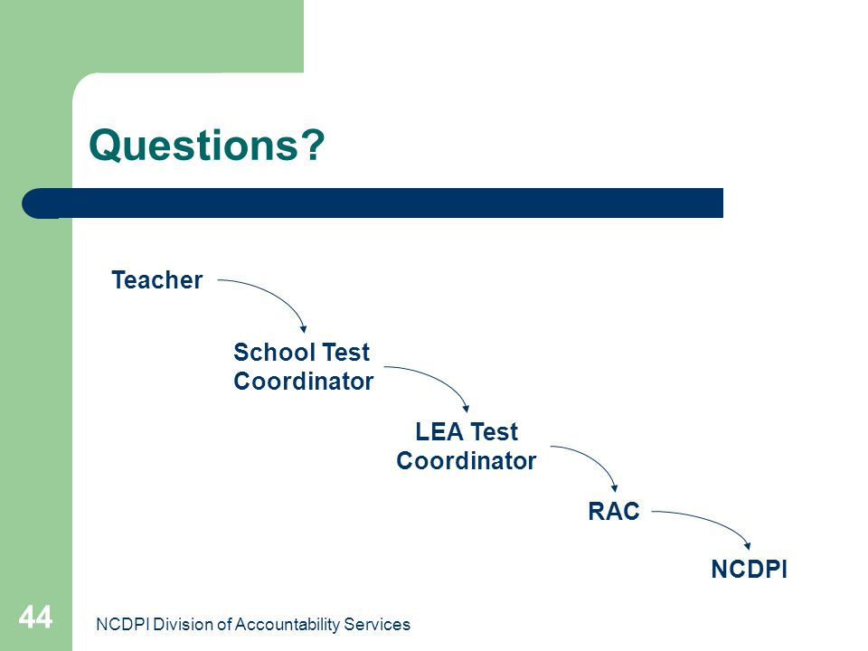 Questions Teacher School Test Coordinator LEA Test Coordinator RAC