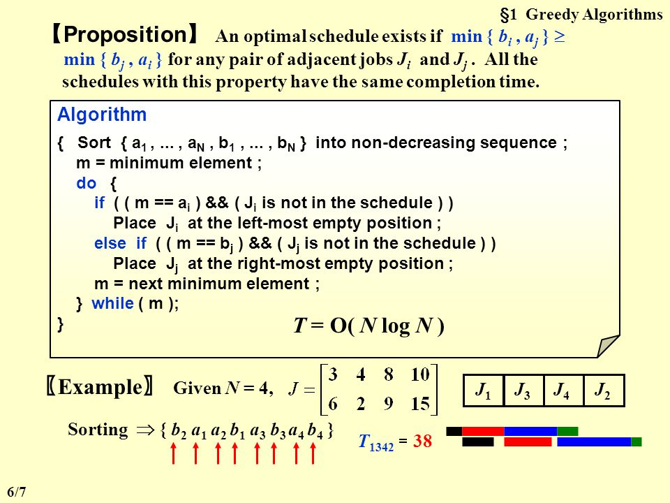 【Proposition】 An optimal schedule exists if min { bi , aj } 