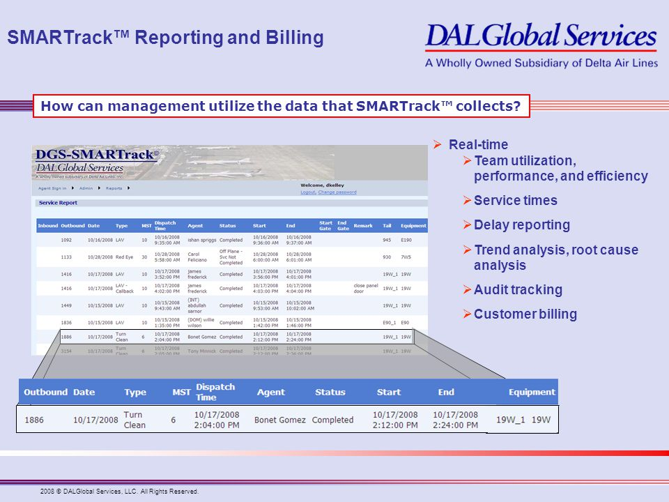 SMARTrack™ Reporting and Billing