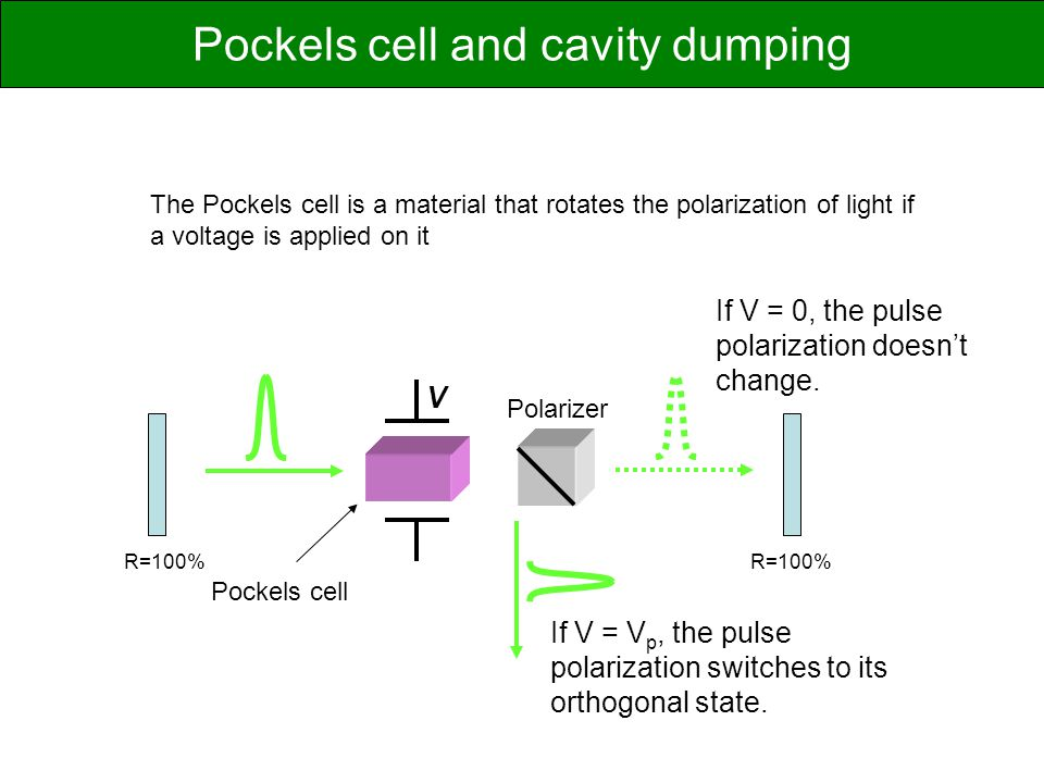 Pockels cell and cavity dumping