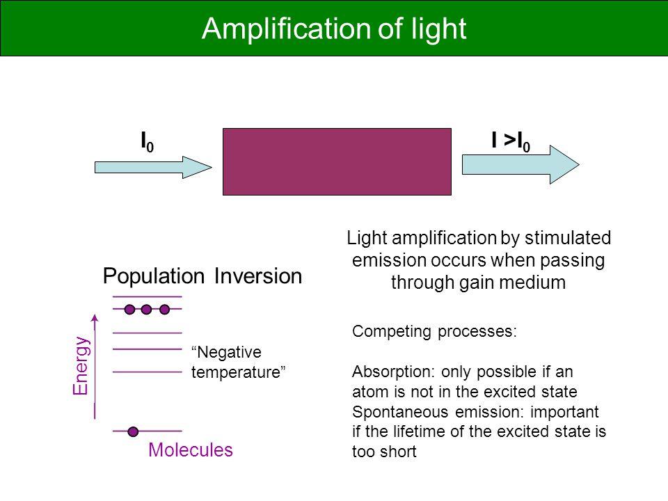 Amplification of light