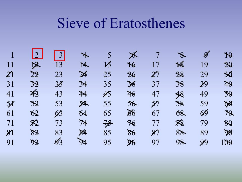 Sieve of Eratosthenes 1 2 3 4 5 6 7 8 9 10. 11 12 13 14 15 16 17 18 19 20. 21 22 23 24 25 26 27 28 29 30.