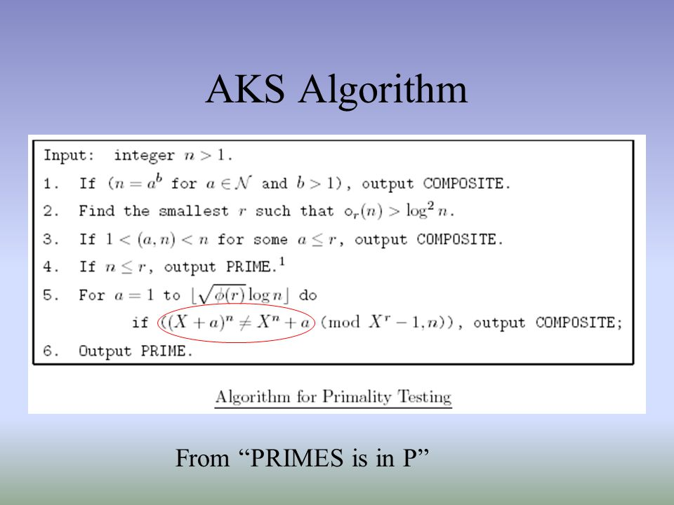 AKS Algorithm From PRIMES is in P