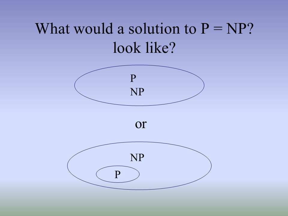 What would a solution to P = NP look like