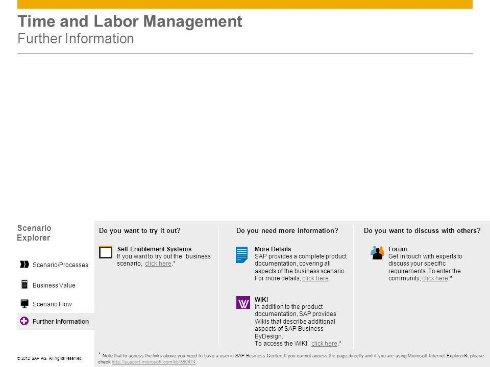 Time and Labor Management Further Information