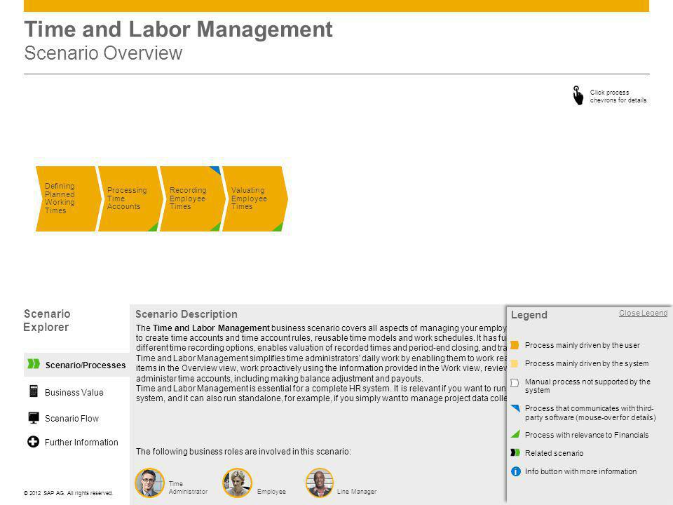 Time and Labor Management Scenario Overview