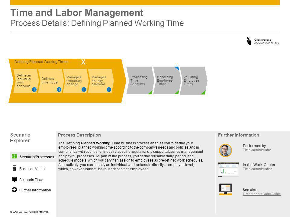Time and Labor Management Process Details: Defining Planned Working Time