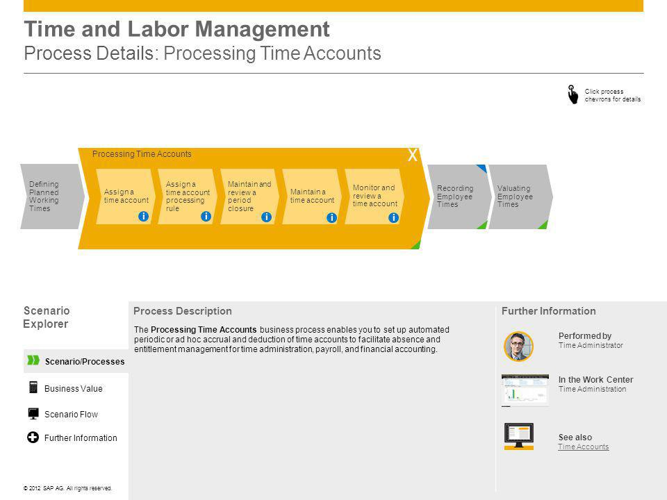 Time and Labor Management Process Details: Processing Time Accounts