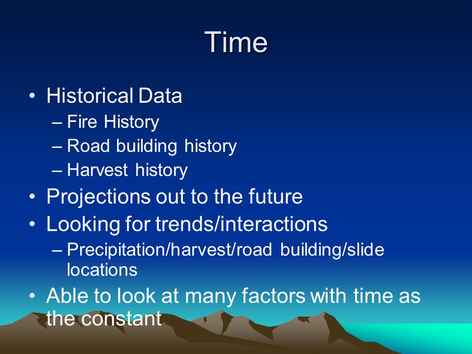 Time Historical Data Projections out to the future