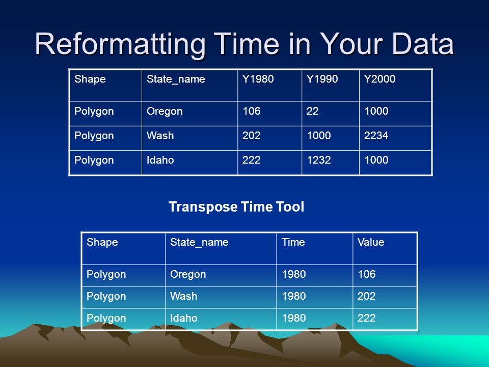 Reformatting Time in Your Data