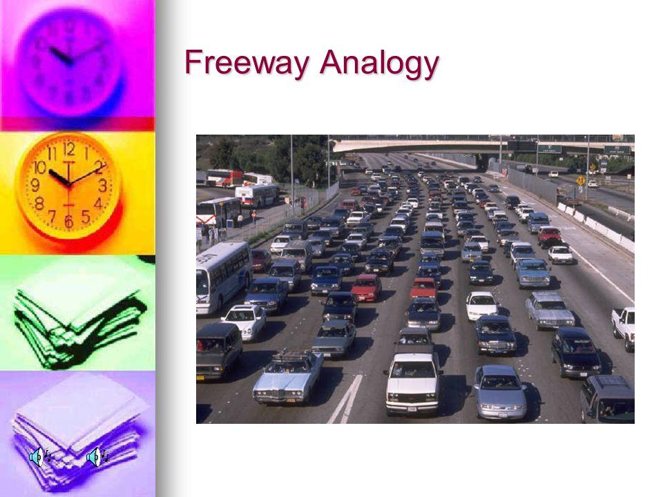 Freeway Analogy