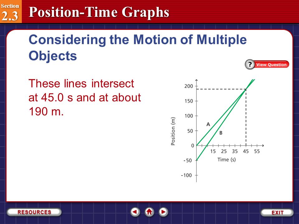 Considering the Motion of Multiple Objects