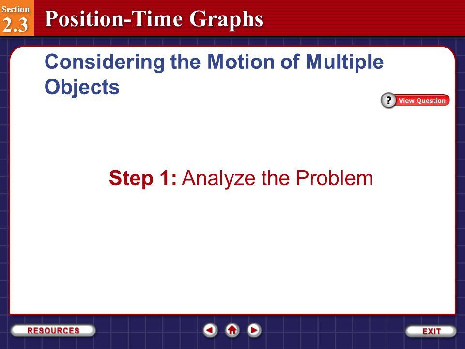 Step 1: Analyze the Problem