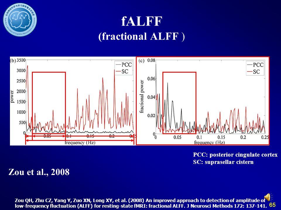 fALFF (fractional ALFF )