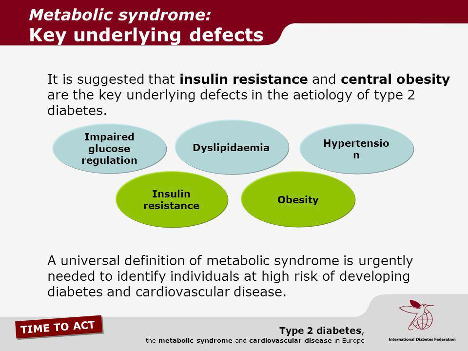 Metabolic syndrome: Key underlying defects