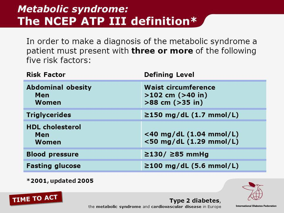 Metabolic syndrome: The NCEP ATP III definition*