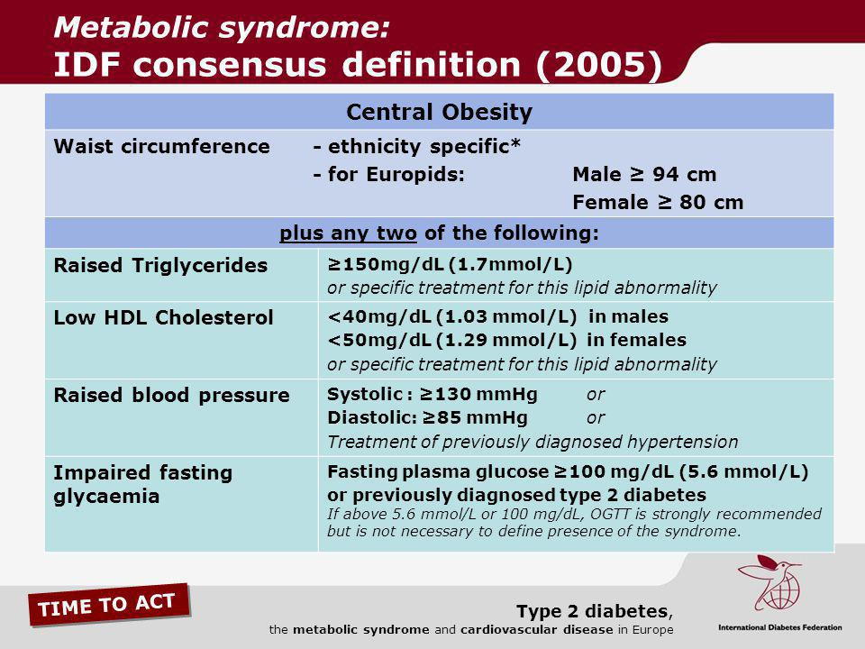 Metabolic syndrome: IDF consensus definition (2005)