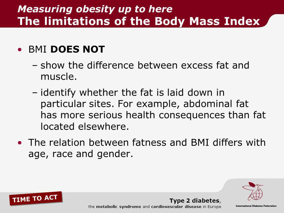 Measuring obesity up to here The limitations of the Body Mass Index