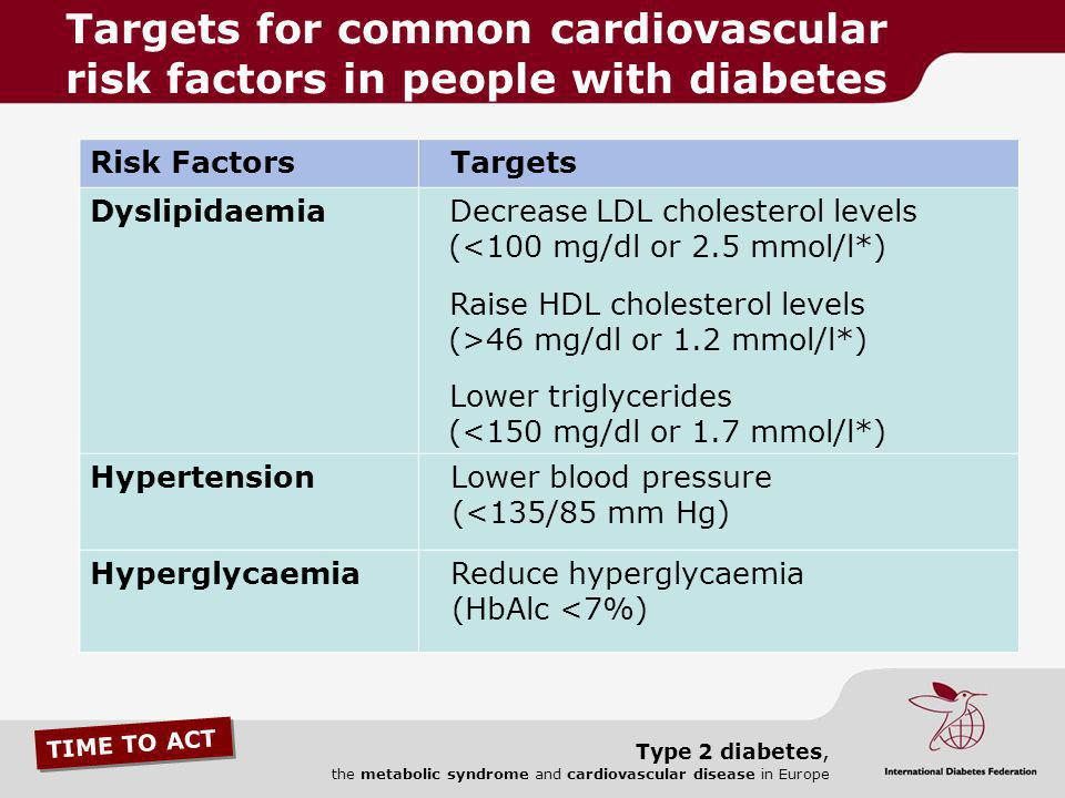 Targets for common cardiovascular risk factors in people with diabetes