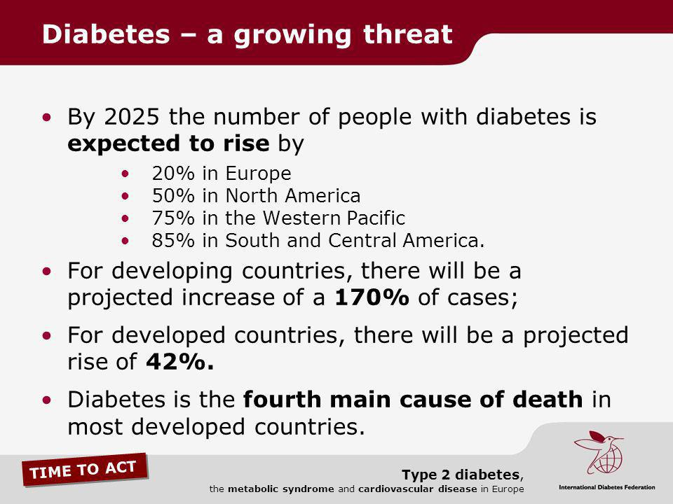 Diabetes – a growing threat