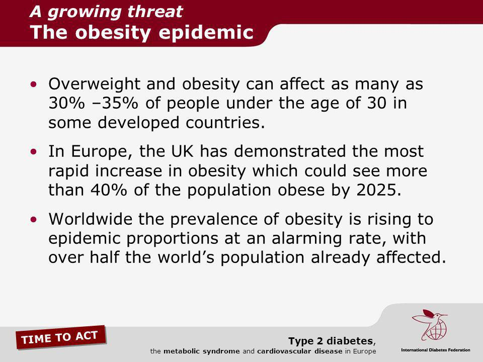 A growing threat The obesity epidemic