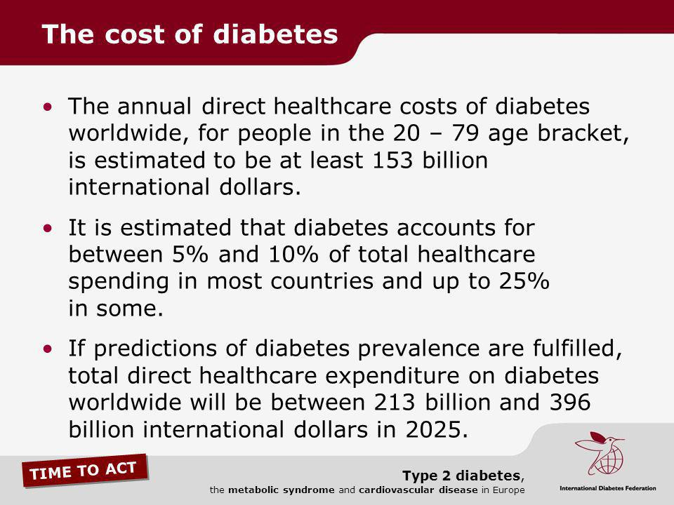 The cost of diabetes