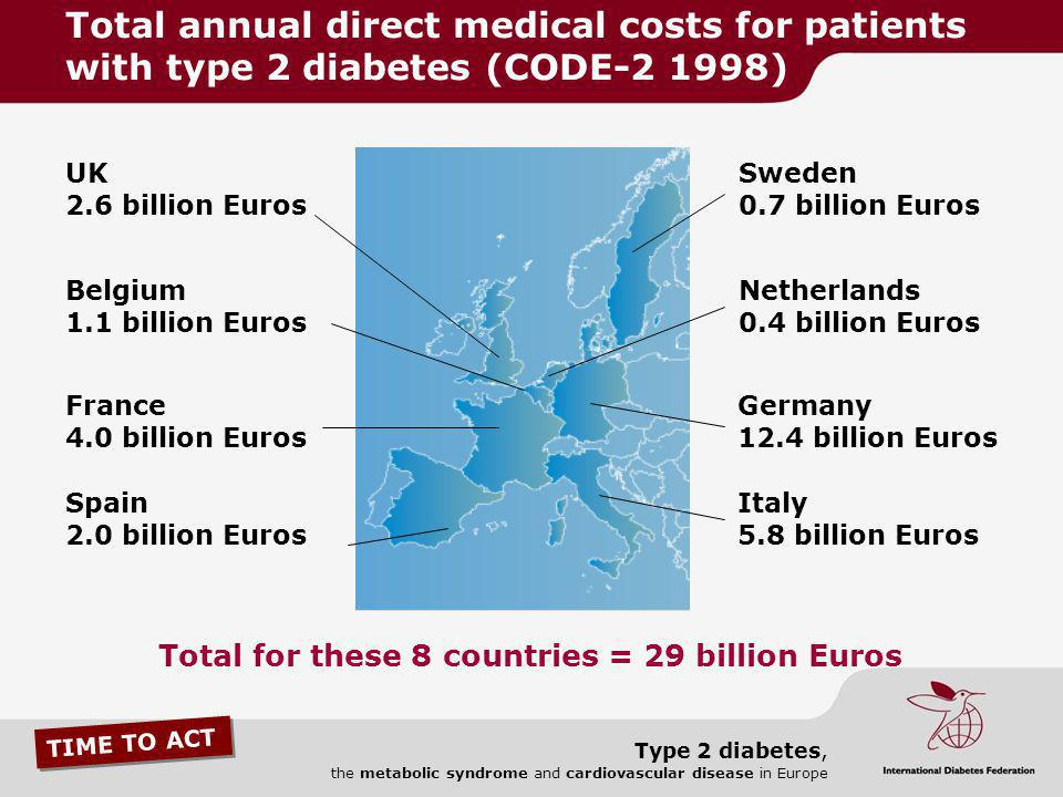 Total for these 8 countries = 29 billion Euros