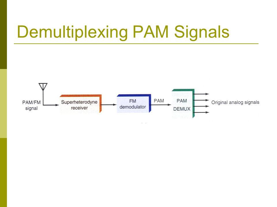 Demultiplexing PAM Signals