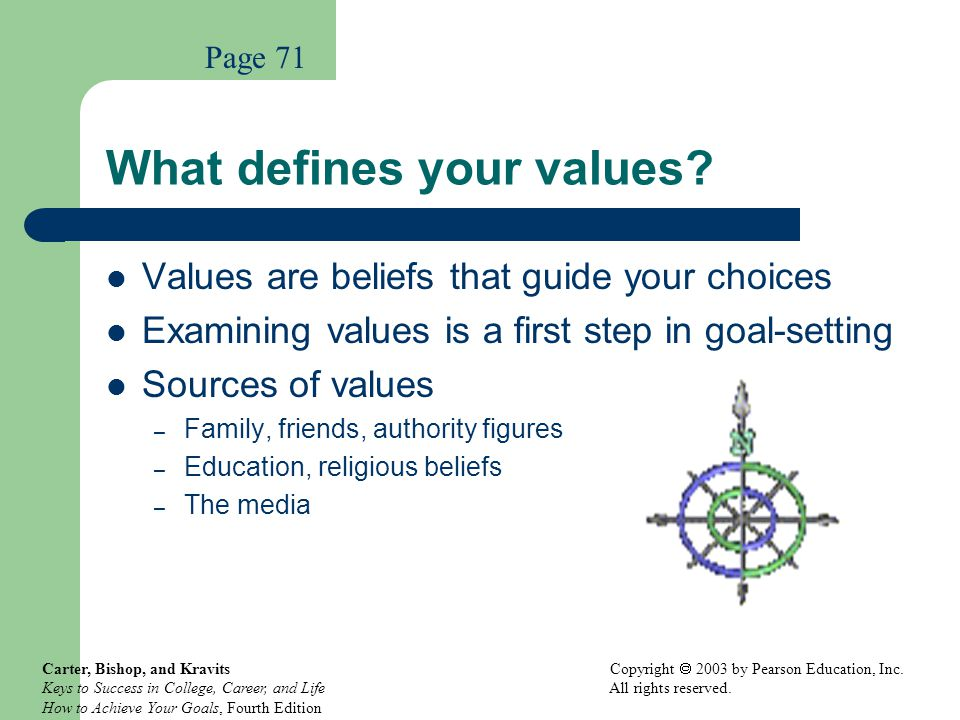 What defines your values