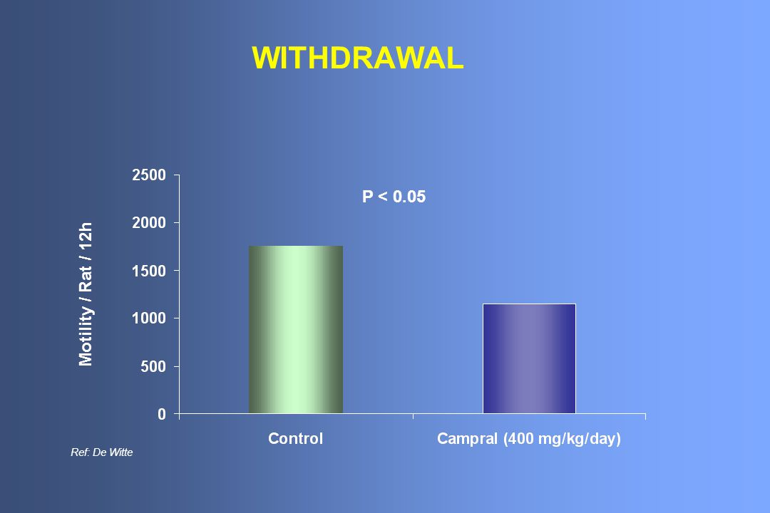 WITHDRAWAL P < 0.05 Motility / Rat / 12h