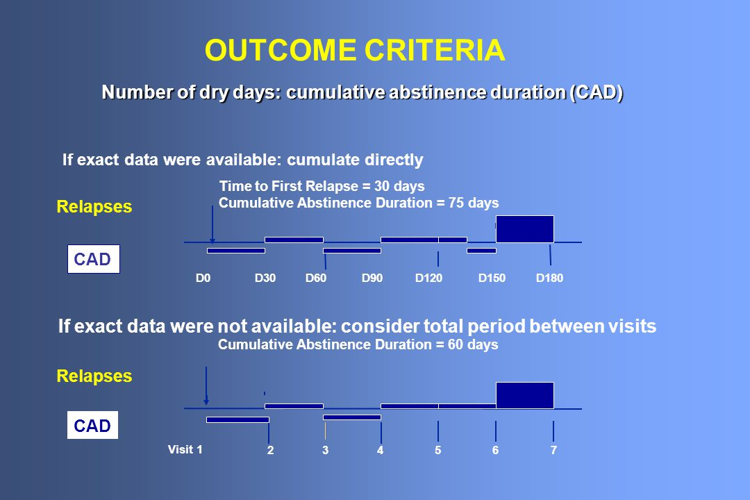 OUTCOME CRITERIA Number of dry days: cumulative abstinence duration (CAD) If exact data were available: cumulate directly.