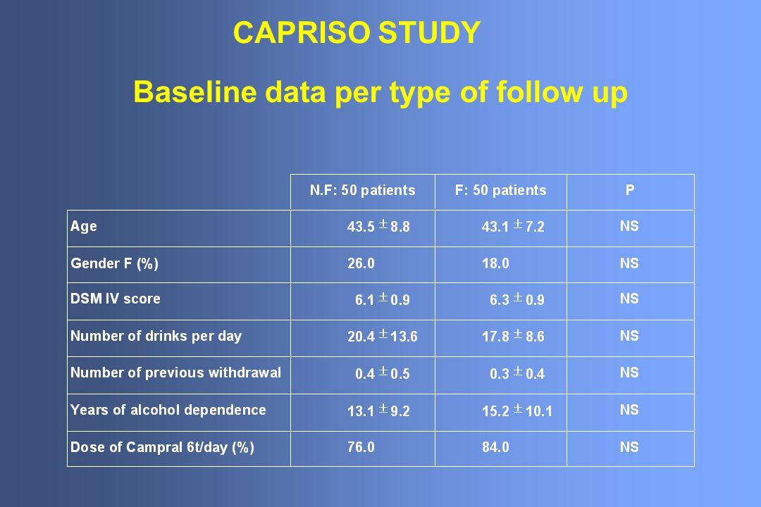 Baseline data per type of follow up