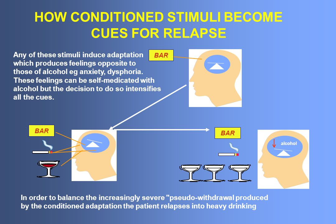 HOW CONDITIONED STIMULI BECOME CUES FOR RELAPSE