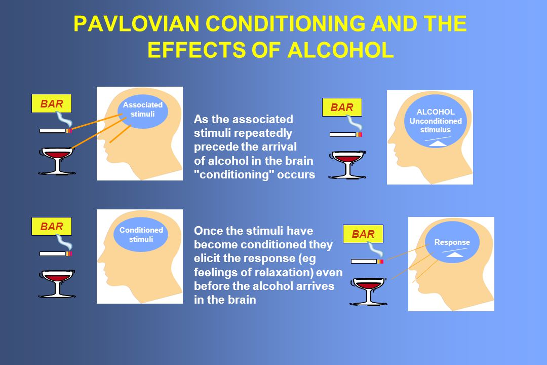 PAVLOVIAN CONDITIONING AND THE EFFECTS OF ALCOHOL
