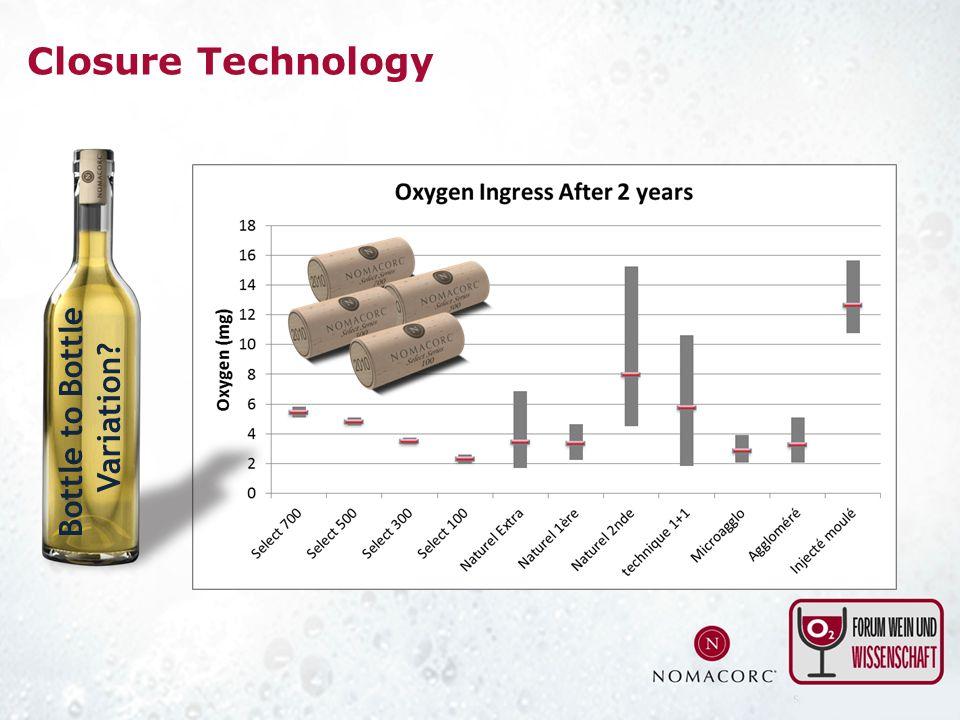 Closure Technology Bottle to Bottle Variation