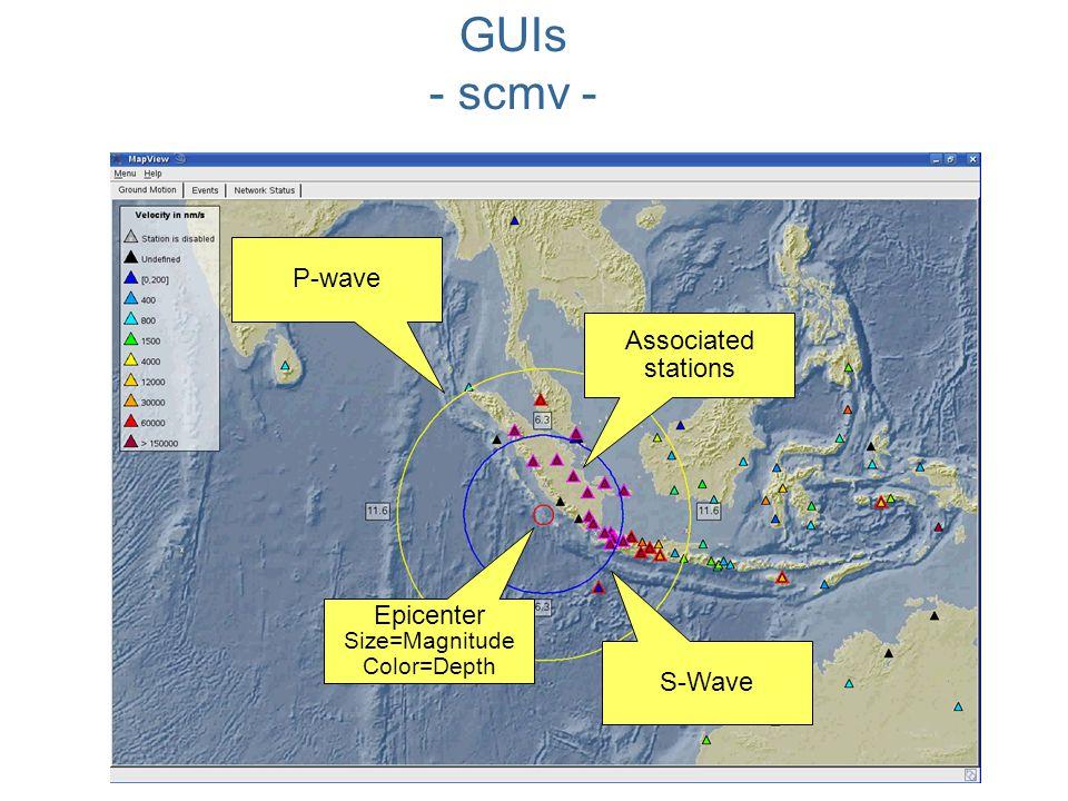 GUIs - scmv - P-wave Associated stations Epicenter S-Wave
