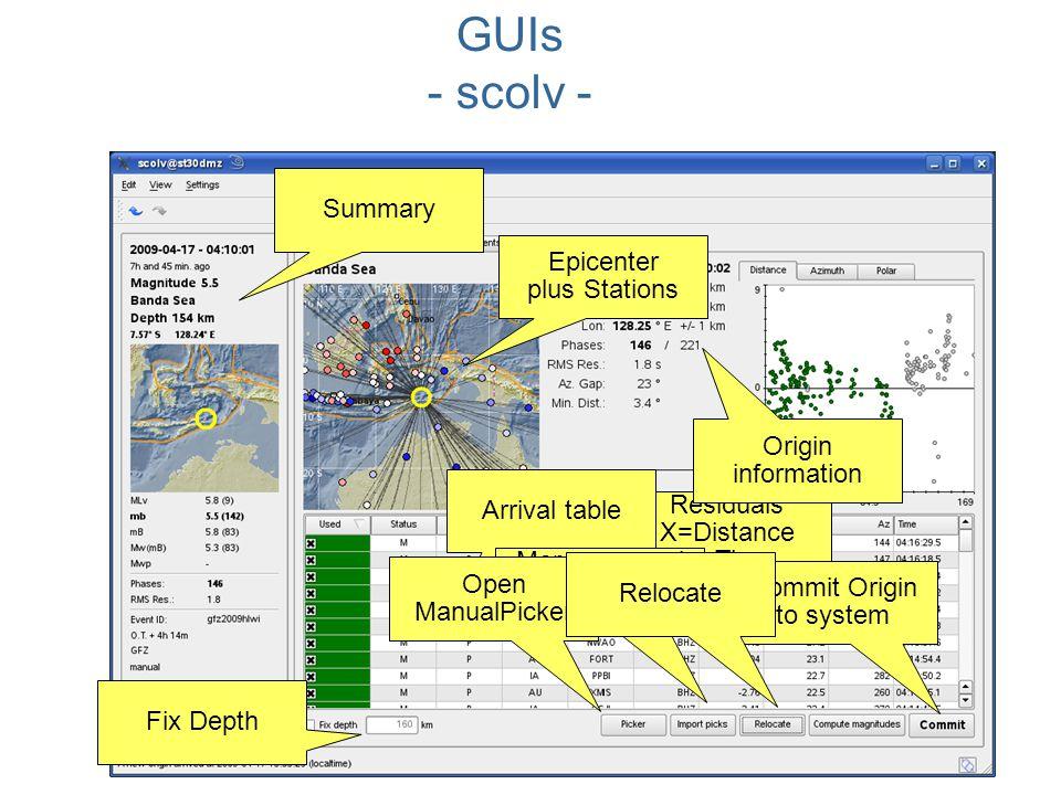 GUIs - scolv - Summary Epicenter plus Stations Origin information