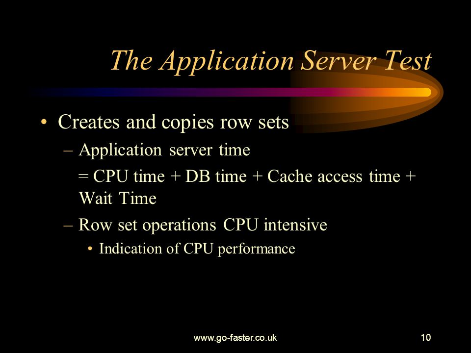 The Application Server Test