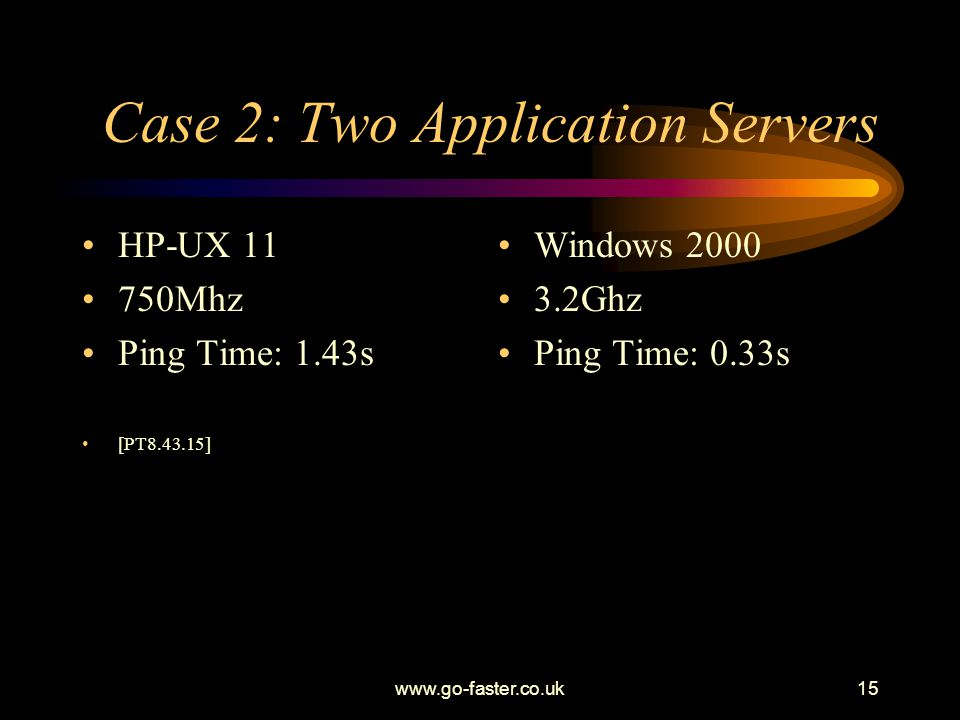 Case 2: Two Application Servers