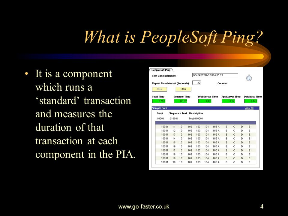 What is PeopleSoft Ping