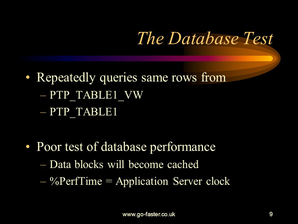 The Database Test Repeatedly queries same rows from