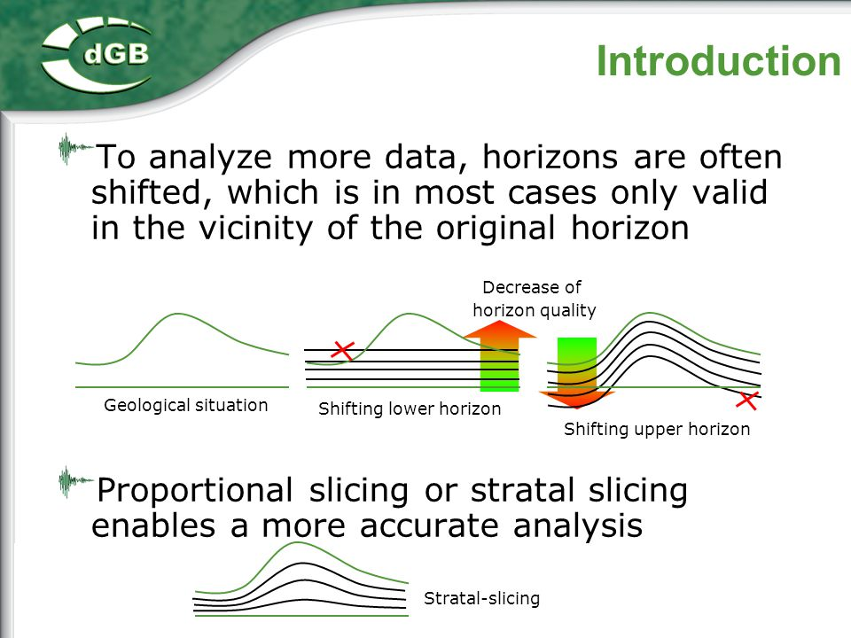 Introduction To analyze more data, horizons are often shifted, which is in most cases only valid in the vicinity of the original horizon.