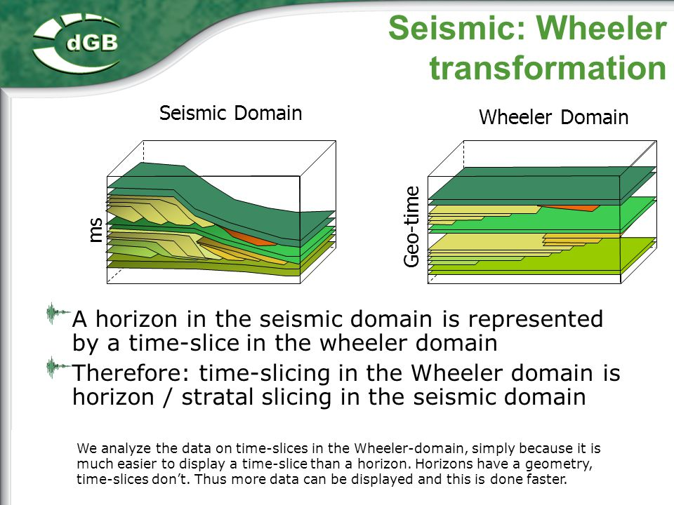 Seismic: Wheeler transformation
