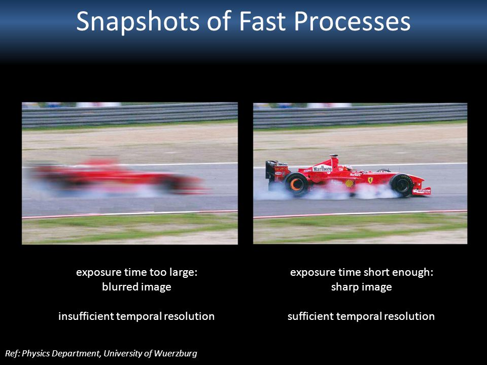 Snapshots of Fast Processes
