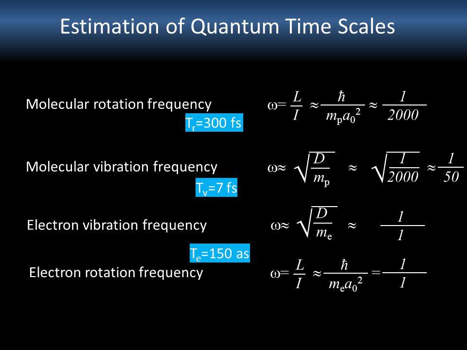 Estimation of Quantum Time Scales