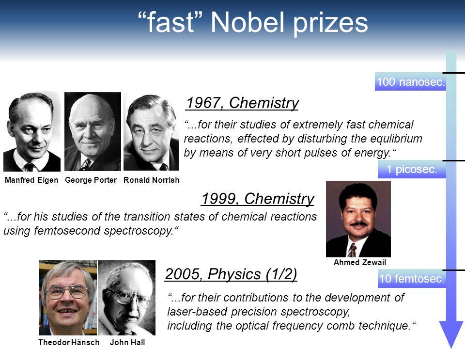 fast Nobel prizes 1967, Chemistry 1999, Chemistry
