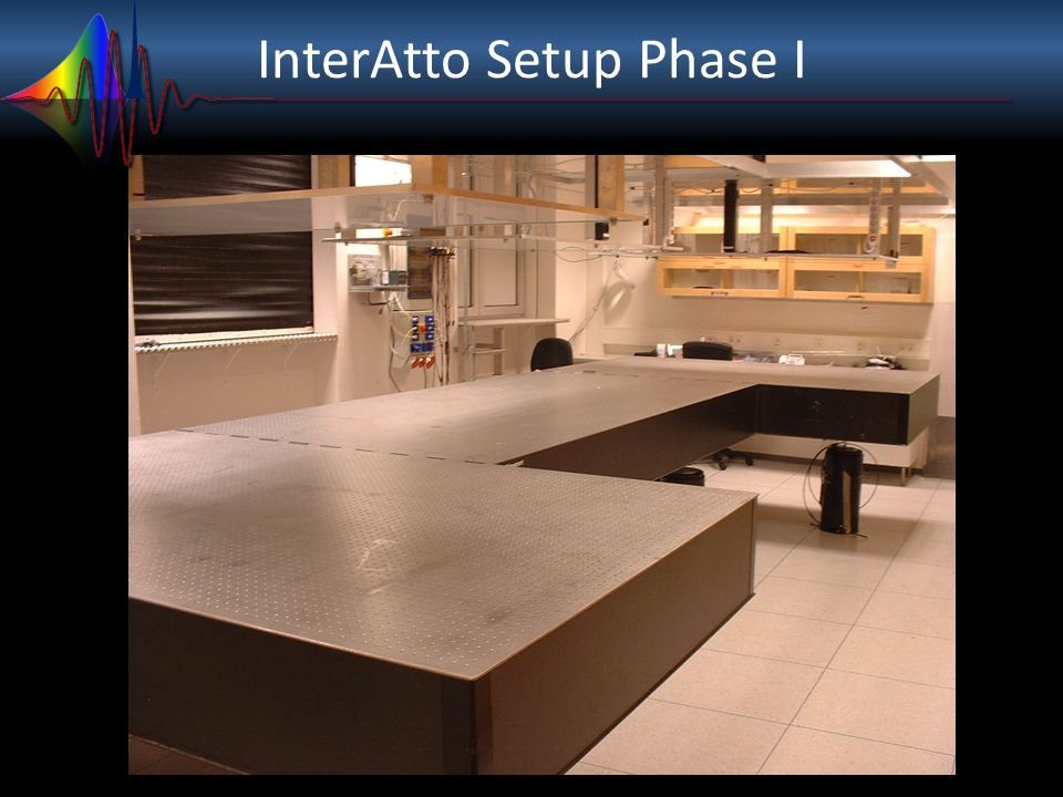 InterAtto Setup Phase I