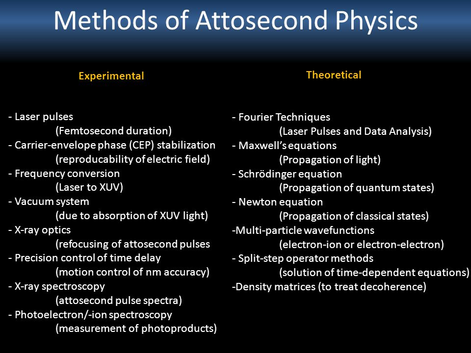 Methods of Attosecond Physics