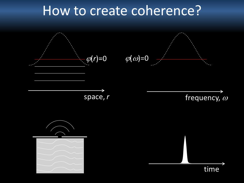 How to create coherence